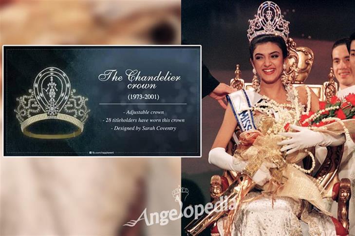1U20TD4JO1Chandelier - Miss Universe Crown Evolution through the years
