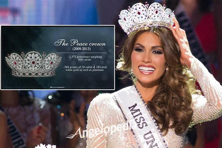 3EED32FM7UPeace - Miss Universe Crown Evolution through the years