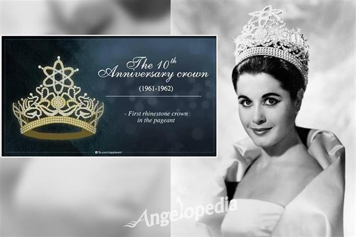 F0Y52YWT5010thAnniver - Miss Universe Crown Evolution through the years