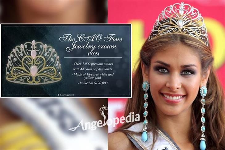 T2IMQTT6K8CAO - Miss Universe Crown Evolution through the years